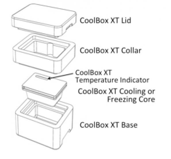 XT Kühlakku (XT Cooling Core)